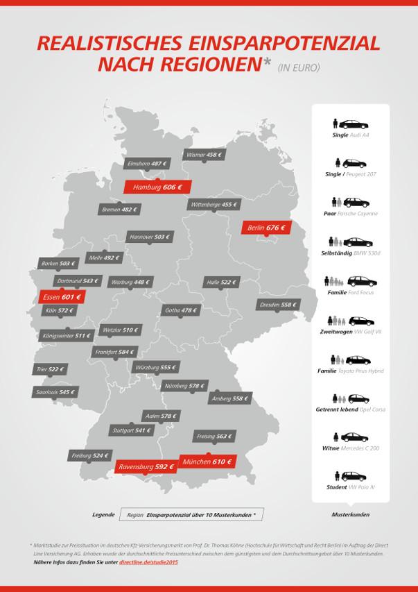 Karte Bundesländer Deutschland mit Angaben zu Einsparpotentialen